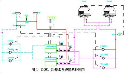 多联机空调系统
