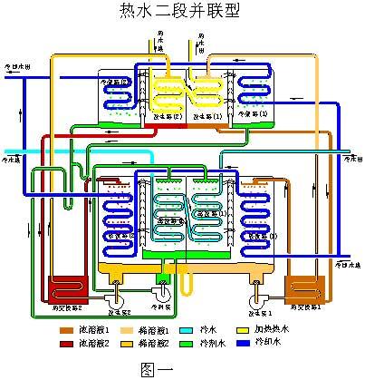 燃机结构图