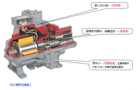 日立螺杆压缩机享誉全球