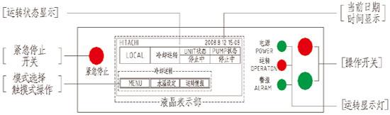 日立中央空调电路图450接线图