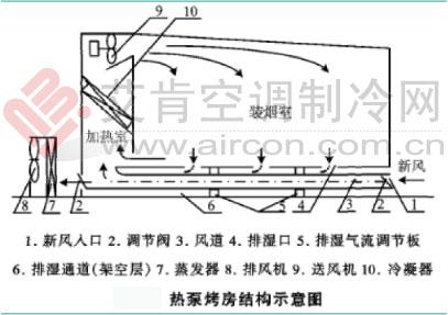 鲜风系统接线图