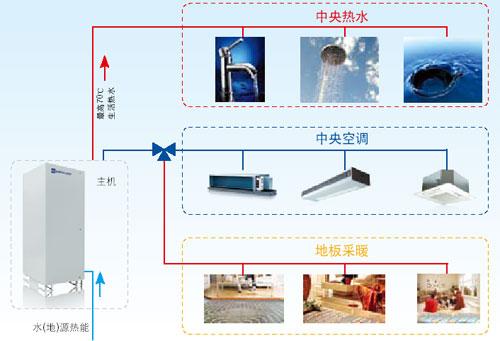 热泵机组联动装置接线图