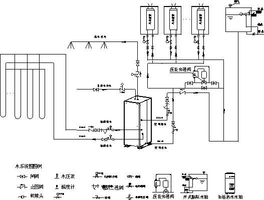 ,制冷量44.2KW,同时使用系数取80%,即35.4KW;制热量按制冷量的85%,即37.5KW。 冷量配置表    EKWD012MR1DR夏季制冷量是37kW,制冷输入功率7.2kW,冬季的制热量是38kW,制热输入功率10kW,名义热水产水量是650L,故而此项目选一台EKWD012MR1DR户式多功能水(地)源热泵机组就可以满足其对夏季空调、冬季采暖和生活热水的需求。 2.