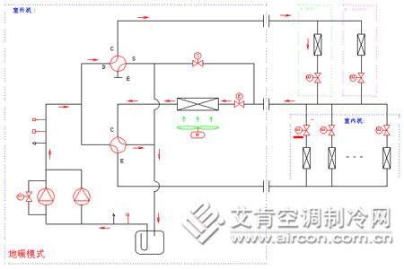 地暖加空调制热模式:堵住第一四通阀e端 (450x301)
